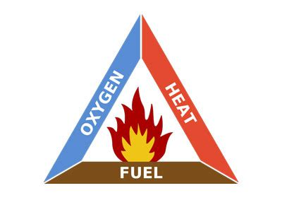 Case study: What fire chiefs must know about CNG trucks